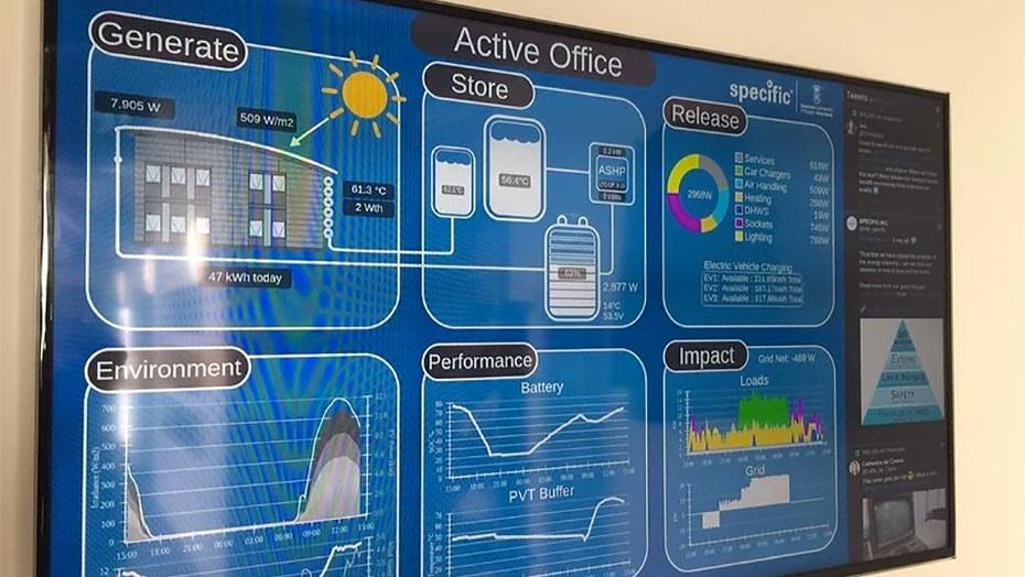 Active Classroom Dasboard